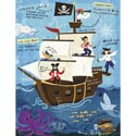 Ahoy On The Open Seas- Pirates! Canvas